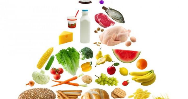 Alimentación Saludable, Variada y Equilibrada